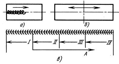 Рис. 37. Схемы заполнения швов по длине: а - напроход, б - от середины к краям, в - обратноступенчатая; I, II, III, IV - ступени, А - общее направление шва