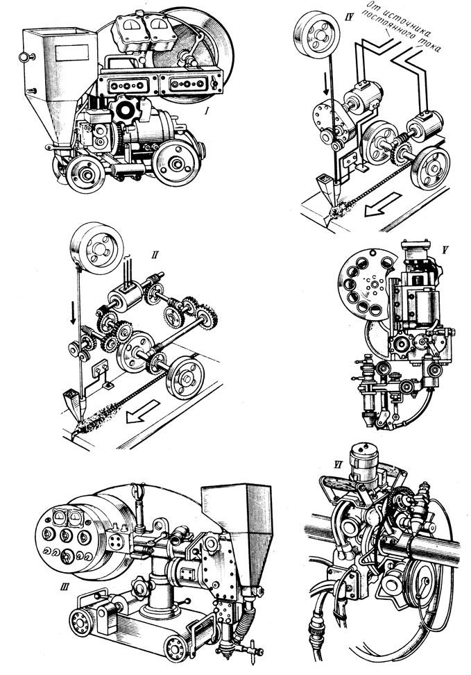 Сварочные тракторы и головки: