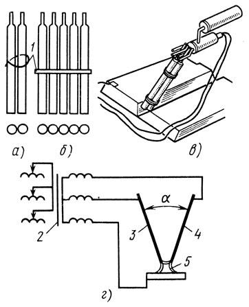 схема лечения уреаплазмы микоплазмы гарднереллы