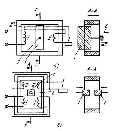 Электрические схемы сварочных