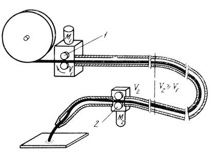 Схема шлангового полуавтомата