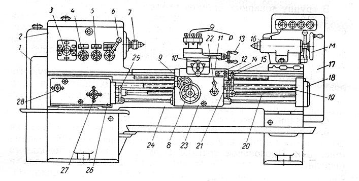 токарно винторезный станок 1а62 основные узлы станка водителем партнеров