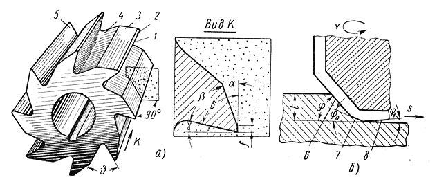 Рис. 72. Зубья фрез: а - цилиндрической; б - торцовой: 1 - режущая кромка; 2 - ленточка; 3 - задняя поверхность; 4 - затылочная поверхность; 5 - передняя поверхность; 6 - 8 - главная, переходная и вспомогательная режущие кромки