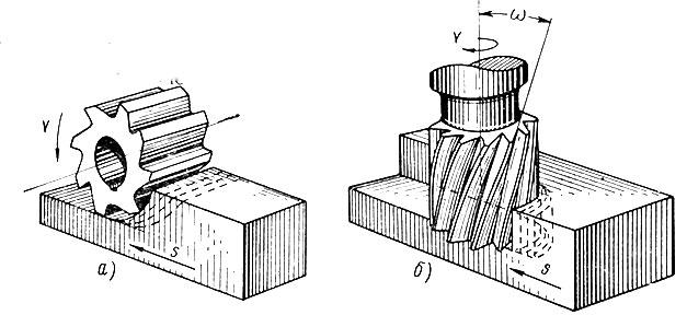 Рис. 74. Фрезерование: а - цилиндрическое; б - торцовое