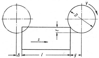 Рис. 80. Схема для определения машинного времени при фрезеровании