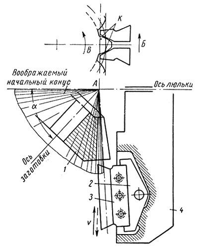 Схема нарезания прямозубого