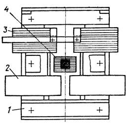 Рис. 66. Схема конструкции трансформатора типа СТШ-500: 1 - магнитопровод, 2 - катушка первичной обмотки, 3- катушка вторичной обмотки, 4 - магнитные шунты