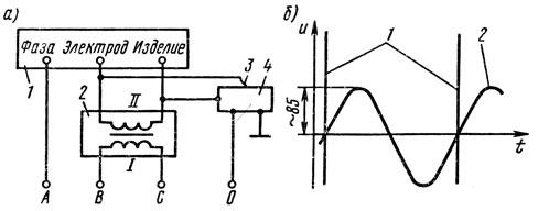 Рис. 75. Схема внешних электрических соединений стабилизатора и осциллограмма стабилизирующего импульса : а - схема: 1 - стабилизатор, 2 - трансформатор сварочный, 3 - электрод, 4 - изделие, б - осциллограмма: 1 - стабилизирующий импульс, 2 - напряжение на вторичной обмотке трансформатора